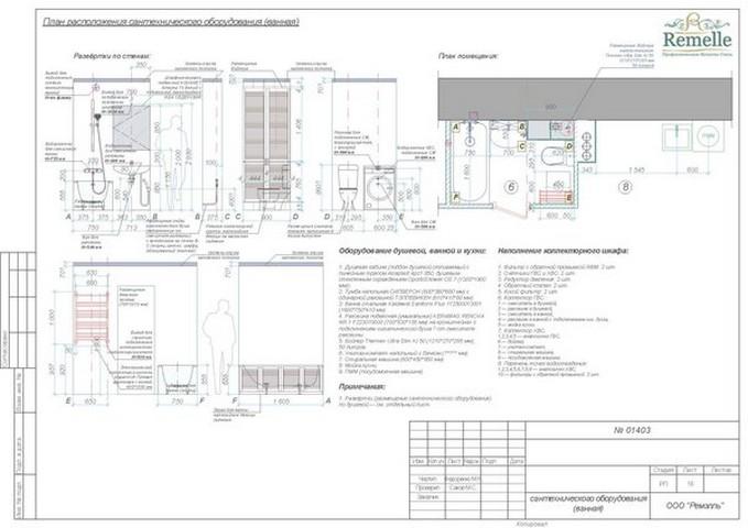 техническая составляющая проекта - качественный план