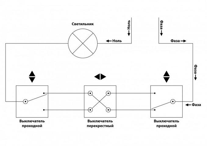 Схема цепи перекрестного переключателя.