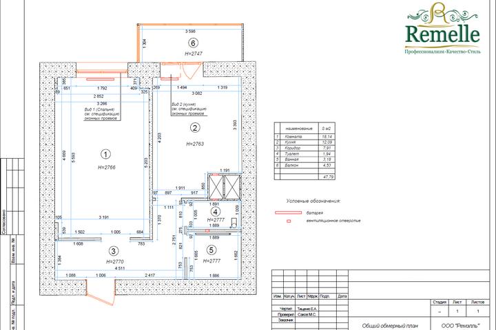 Грамотная планировка пространства по проекту Remelle