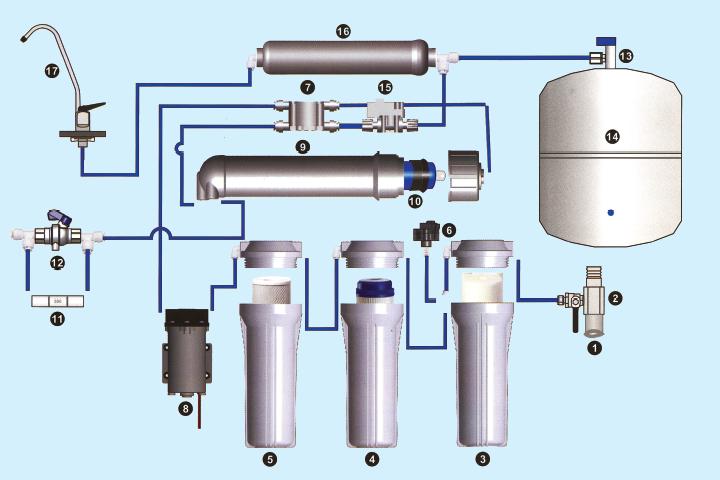 Система фильтрации обратного осмоса