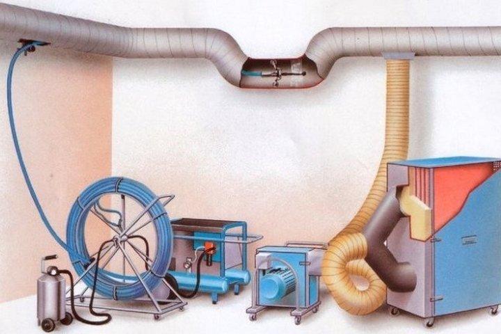 Система по очистке вентшахты