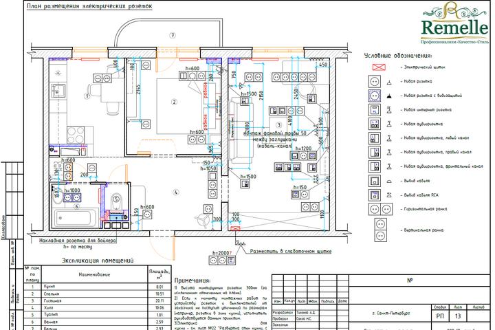 Схема размещения электрических розеток