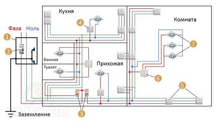 Схема электроразводки в квартире