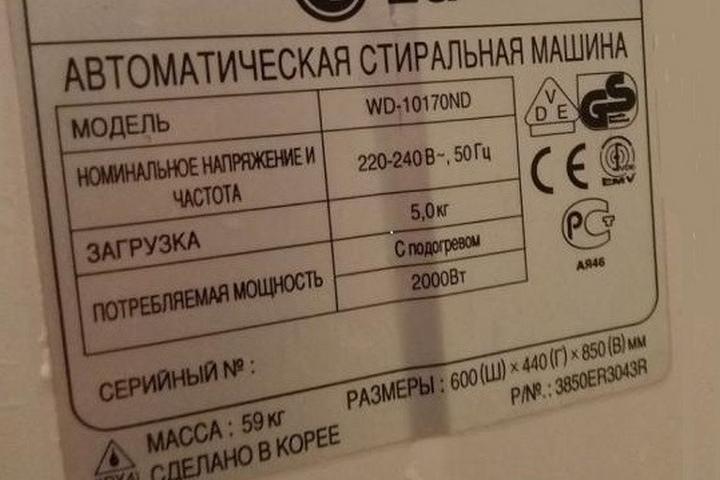 Таблица с мощностью стиральной машины