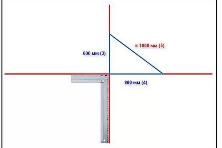 Применение теоремы на практике