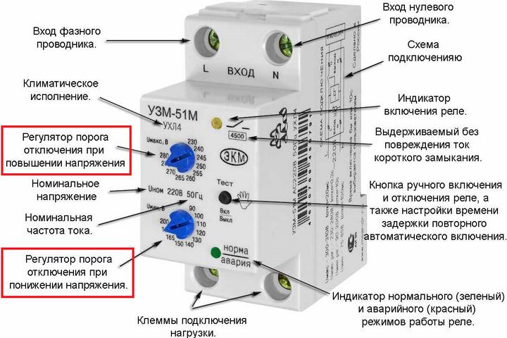 УЗМ-51М
