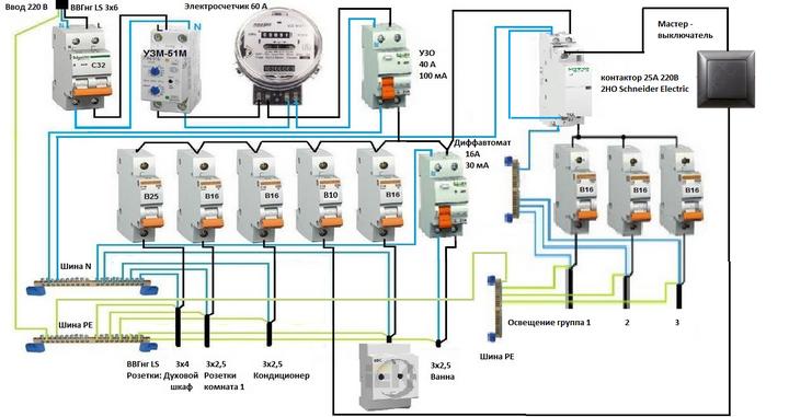 Схема подключения электрики