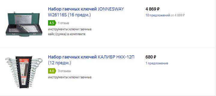 Цены на яндекс маркете на наборы гаечных ключей от 17.02.2020