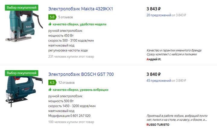 Цены на яндекс маркете на электролобзики от 17.02.2020