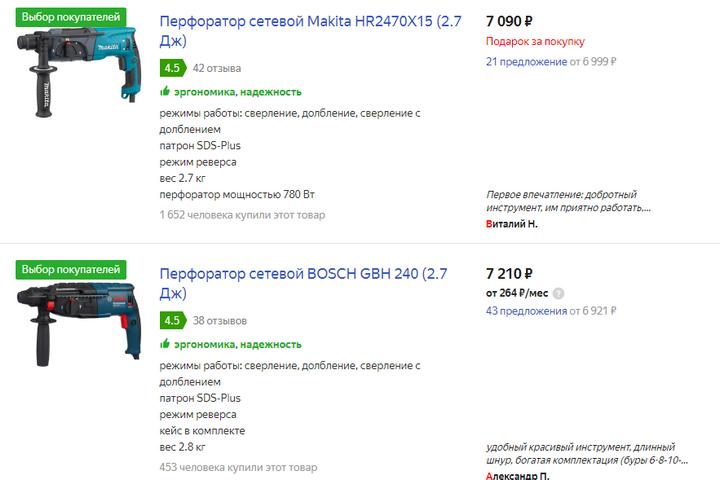 Цены на яндекс маркете на перфораторы от 17.02.2020