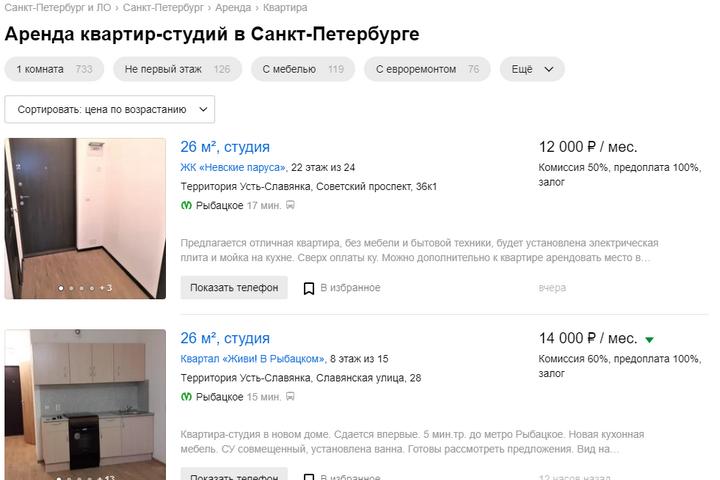Цены на съем студий на Яндекс недвижимости от 03.02.2020