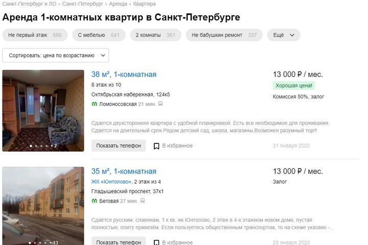 Цены на съем однокомнатных квартир на Яндекс недвижимости от 03.02.2020