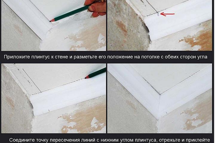 Схема рисования стыков на стене