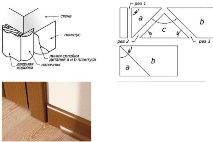 Схема стыковки плинтуса с дверным наличником