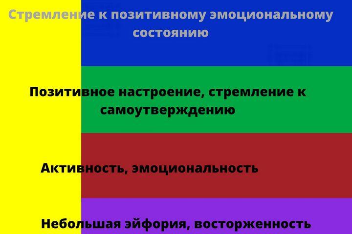 Сочетания с желтым