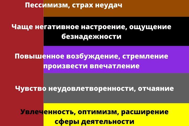 Сочетания с красным