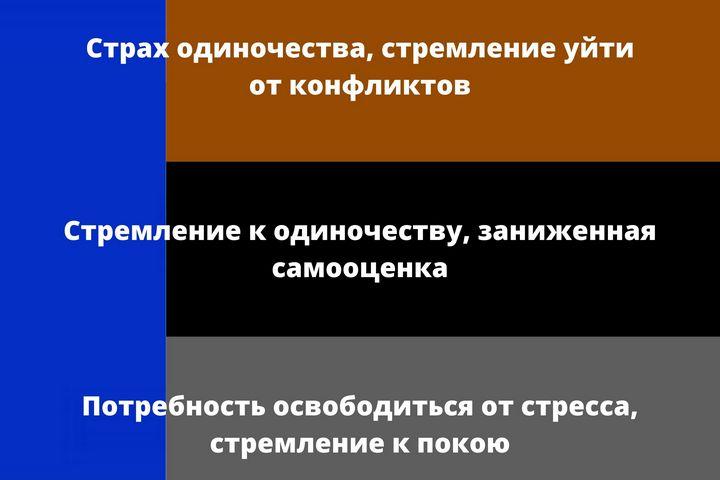 Сочетания с синим