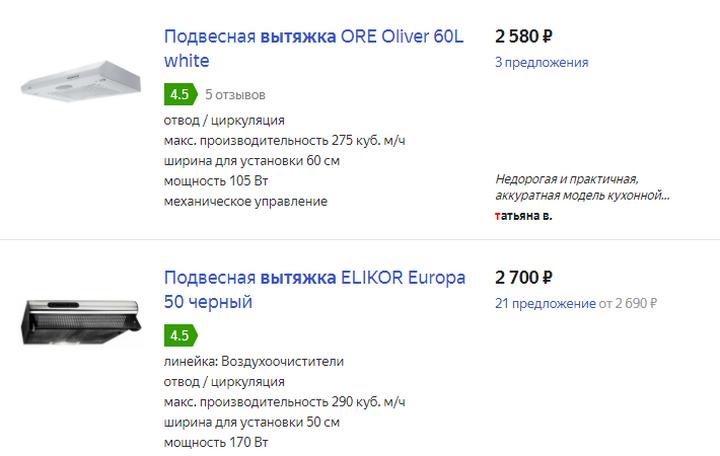 Вытяжки для кухни: цены от 01.03.2020