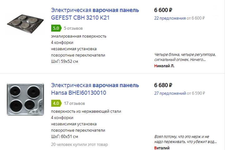 Варочные панели: цены от 01.03.2020