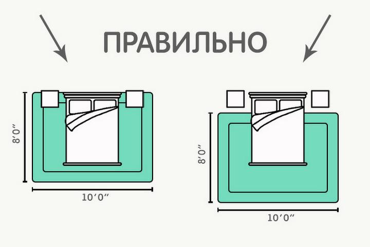 Правило размещения ковра в спальне