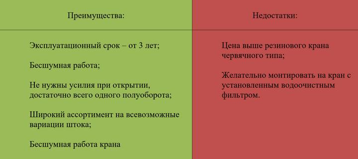 Плюсы и минусы керамической буксы