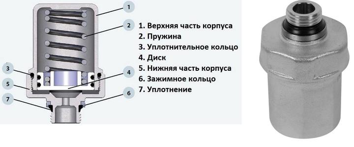 Пружина и устройство предотвращения гидроударов