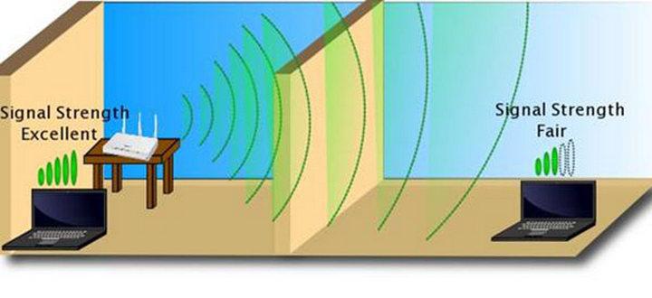 Принцип работы сигнала роутера
