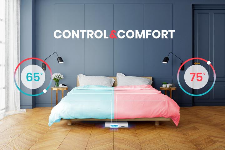 Одеяло с контролем температуры