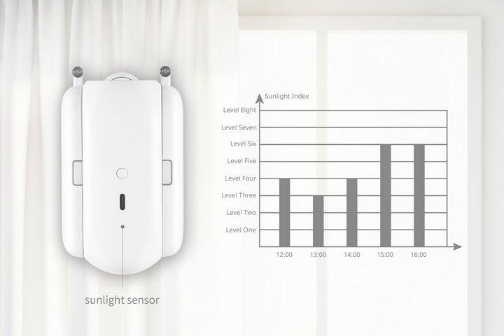 Солнечный сенсор устройства для автоматической работы
